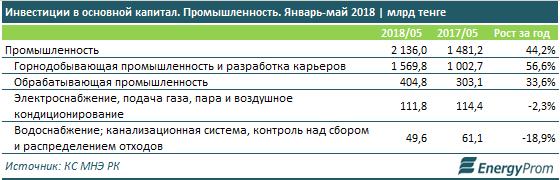 Авизо Киев и область
